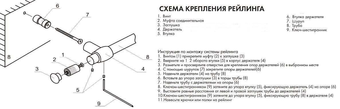 shema-krepleniya-reilinga