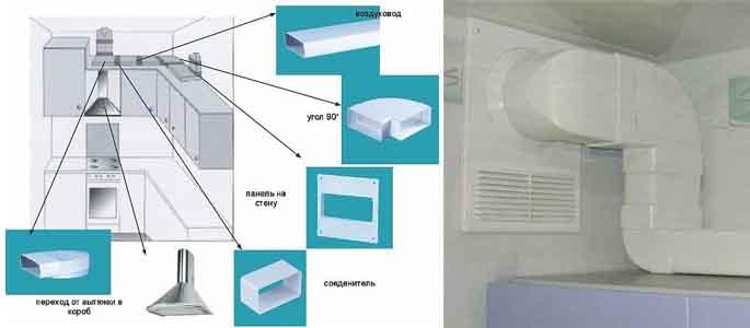 подключение вытяжки пластиковый воздуховод