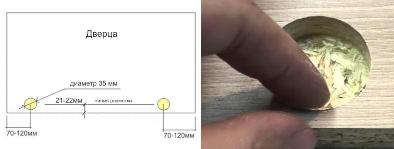 установка мебельных петель