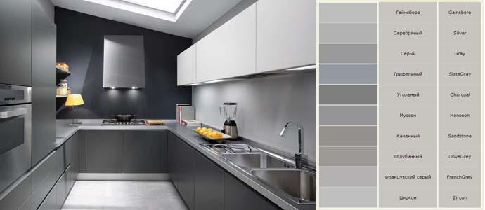 фото кухни серого цвета