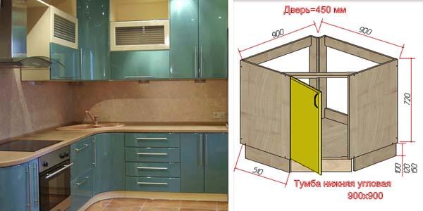 Угловые тумбы на кухню