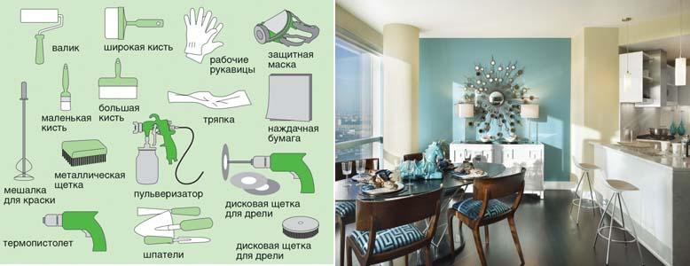 окрашивание кухонных стен